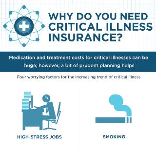 critical illness insurance edmonton